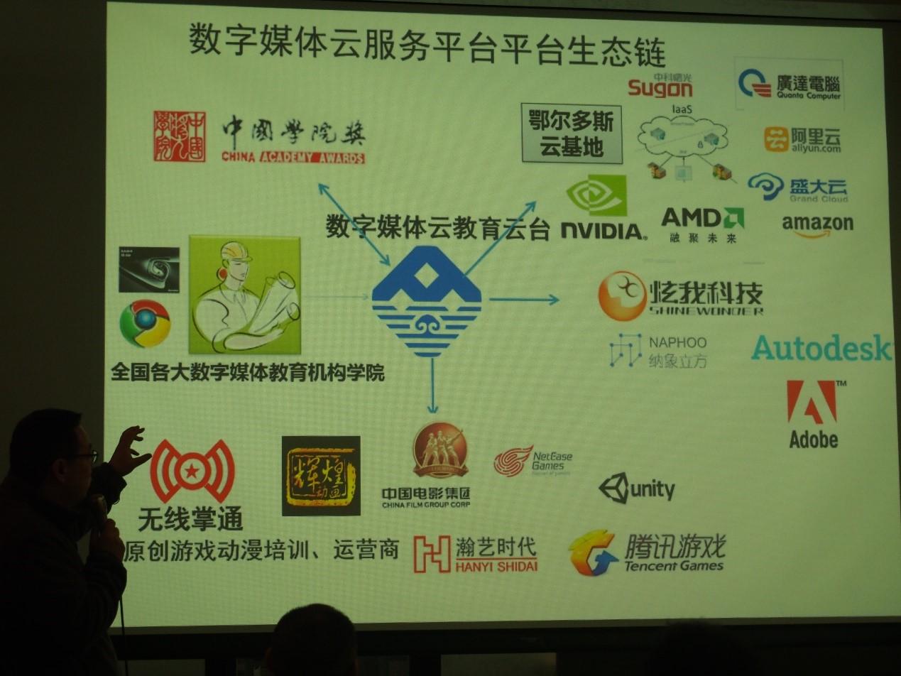 中国数字媒体升天链,数字媒体行业生态链分布,数字媒体行业有什么生态产业,生态产业链